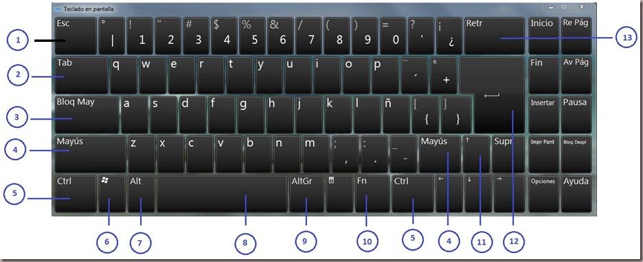 partesm del teclado